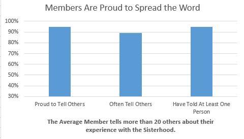 sisterhood_salaam_shalom4